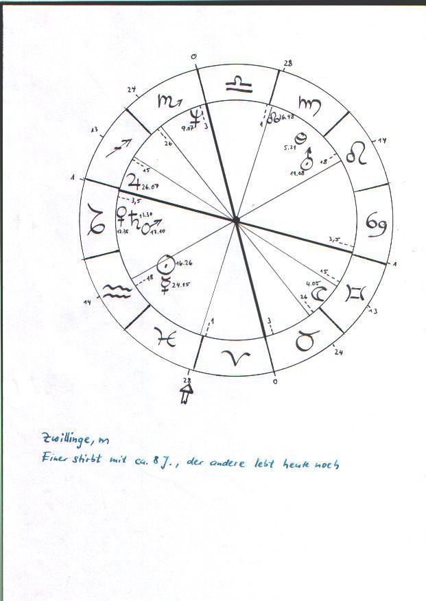 horoskop heute bild schaffhausen